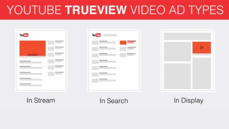 Resumen sobre campañas de anuncios de vídeo en YouTube